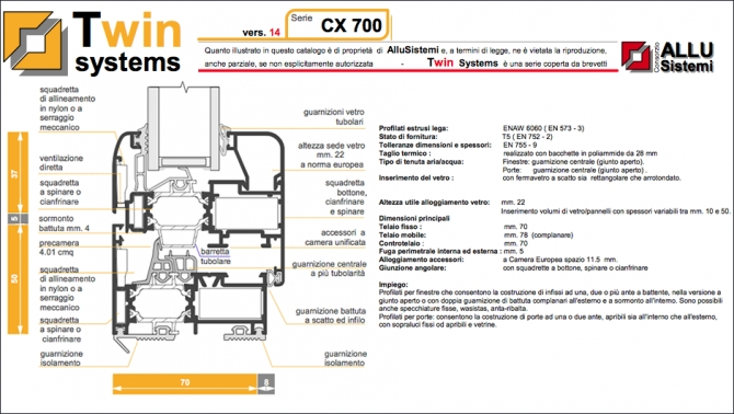 Twin System CX700